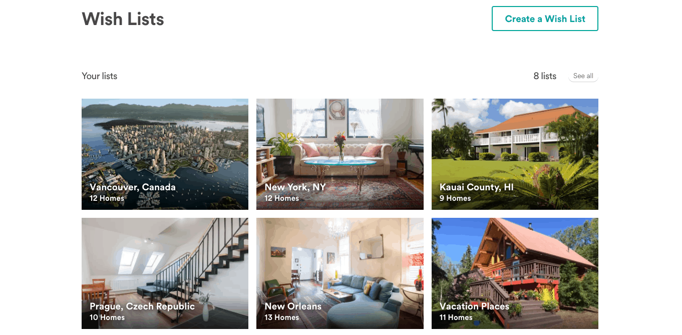 Airbnb Wish Lists - The Mandagies